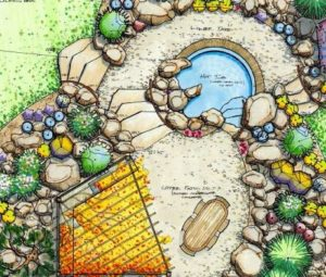 Sample landscape design drawn by students